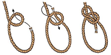 bow line